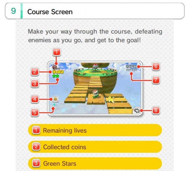 Super Mario 3D World Digital Manual