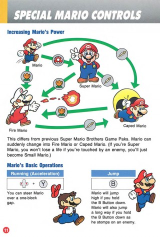 Super Mario World manual